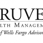 Gruver Wealth Mgmt